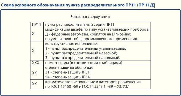 распределительного ПР11